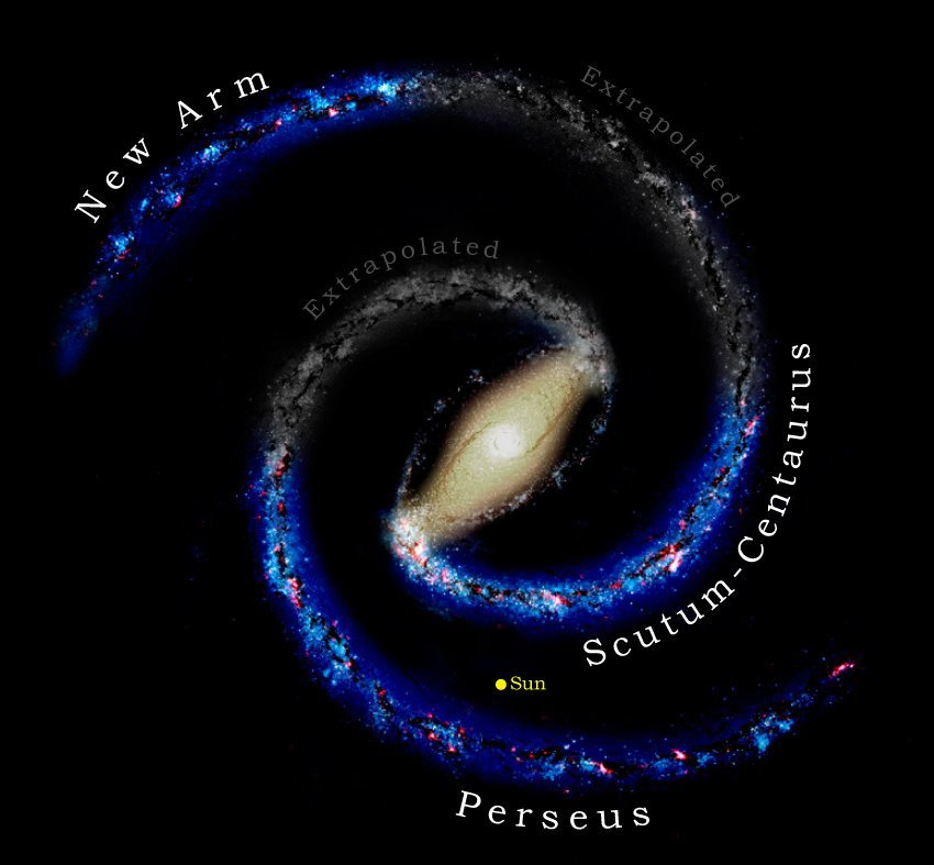 Location of our Sun in Milkyway Galaxy in the Orion-Cygnus Arm. Image Credit: Credit: T. Dame